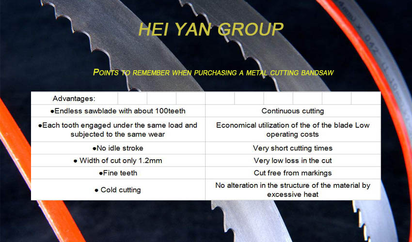 Manufacture-With-Ce-Standard-Bs712N-Metal-Cutting-Band-Saw-Machines-And-Equipments Hei Yan BANDSAW TIPS.jpg